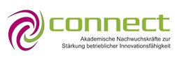 Logo CONNECT